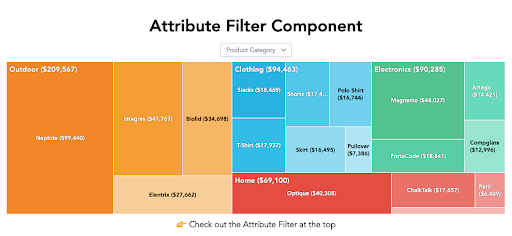 AttributeFilter